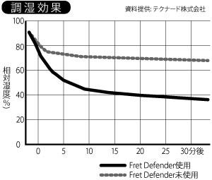 fd-01bk_fig01.jpg