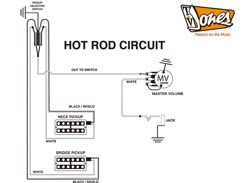 Gretsch Synchromatic Wiring Diagram - Wiring Diagrams