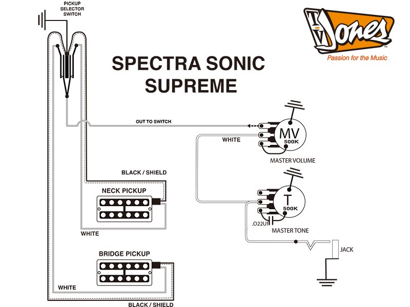 circuit_spectra_sonic_supreme installation tv jones japanese official website tv jones pickup wiring diagram at suagrazia.org