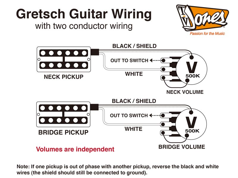 Installation on gretsch wiring diagram