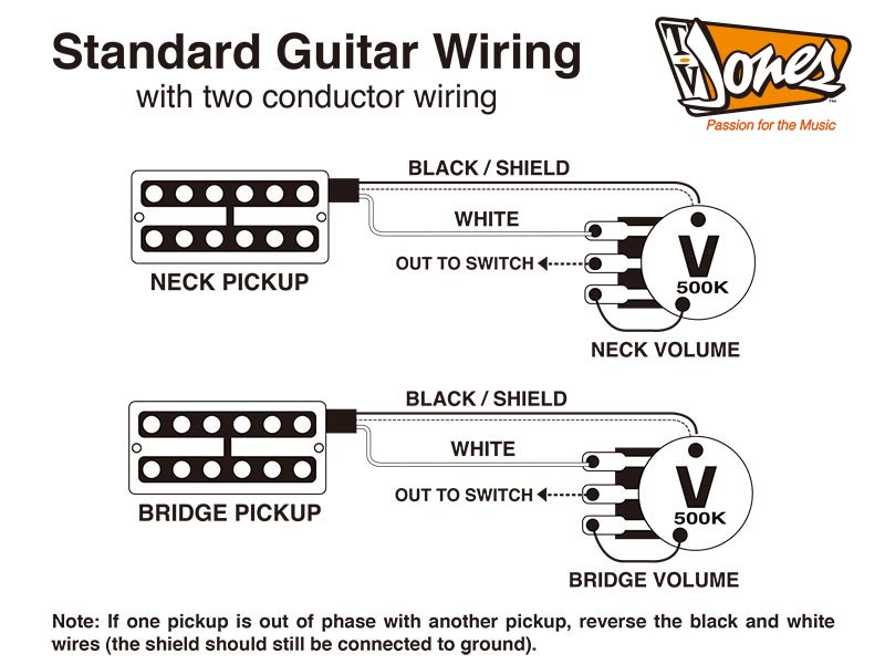 pu_wire_standard Japanese Les Paul Wiring Diagram on