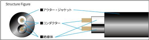 hexa_speaker_cable_fig.jpg
