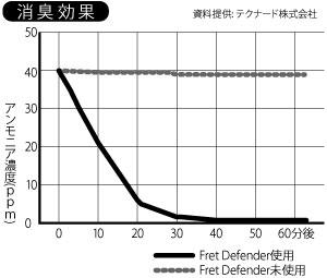 fd-01bk_fig02.jpg