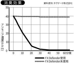 fxd-1bk_fig02.jpg